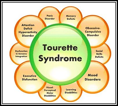 Effects-of-Tourette-Syndrome